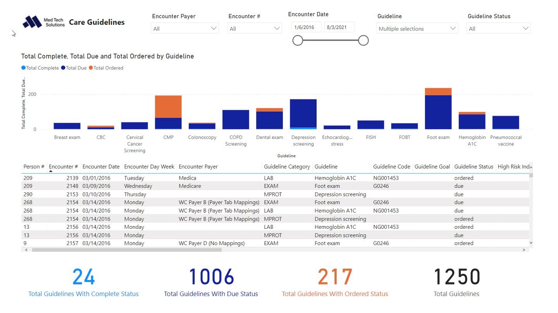 https://api.medtechsolutions.com/wp-content/uploads/2021/09/Slide2.jpeg